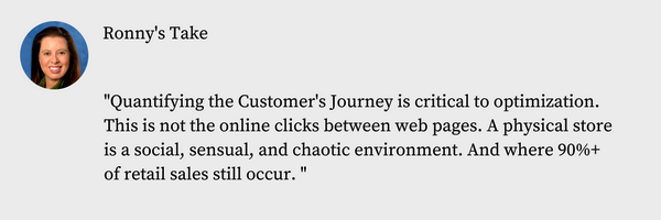 Ronny Max - Customer Journey