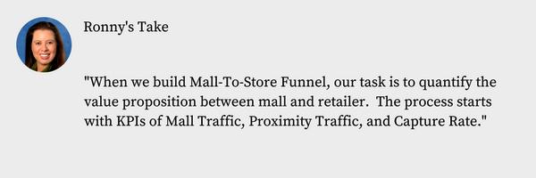 Ronny Max- Mall KPIs