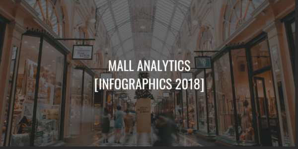 Mall Analytics Infographic Behavior Analytics Retail