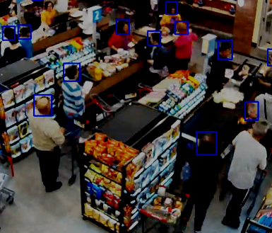 InStore People Detection | Behavior Analytics Academy