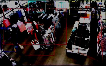 Retail apparel store and fitting room analytics | Behavior Analytics Academy