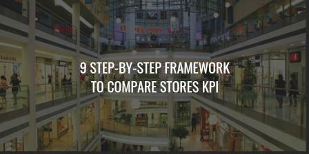 what does kpi stand for in retail