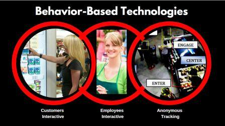 Behavior-Based People Tracking Technologies