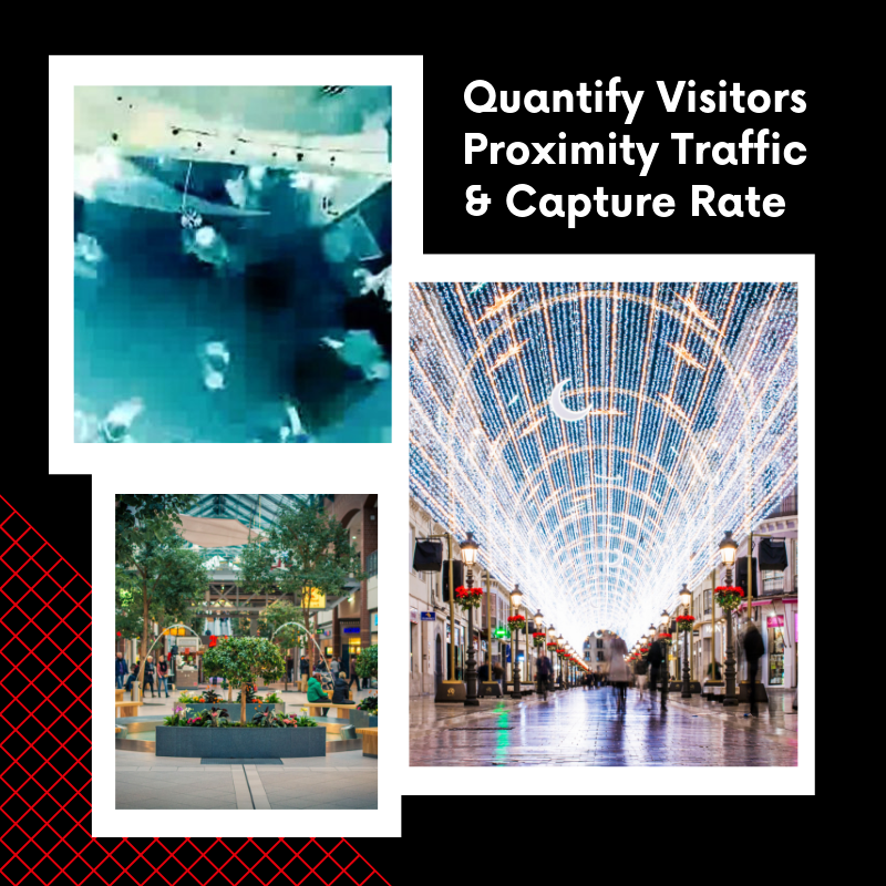 Quantify foot traffic Visitors with Proximity Traffic and Capture Rate - Behavior Analytics Academy
