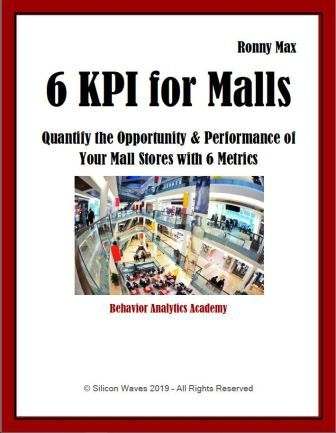 6 KPI Mall Stores