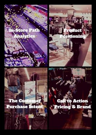 In-Store Customer Journey | Behavior Analytics Academy