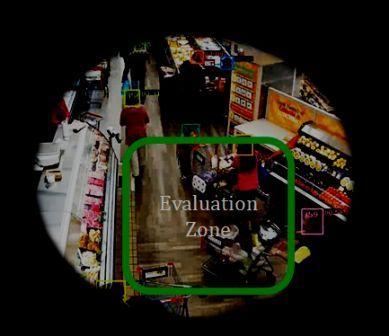 In-Store Evaluation Zone for customer behaviors in a supermarket   Behavior Analytics Academy