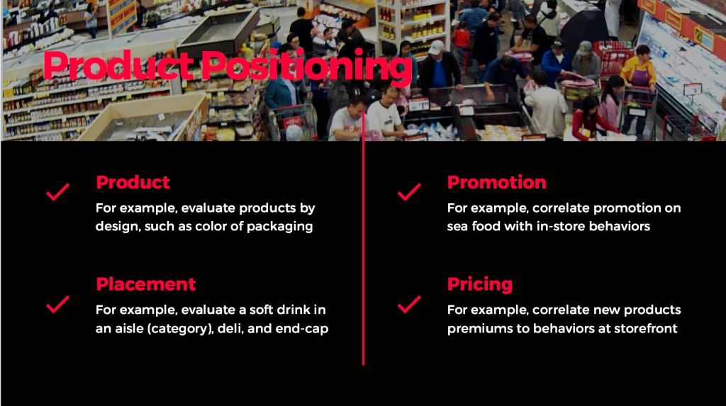 Product Positioning | In-Store Purchase Funnel | Behavior Analytics Academy