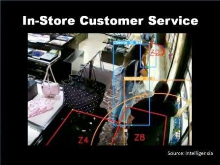 in store customer service event   Behavior Analytics Academy
